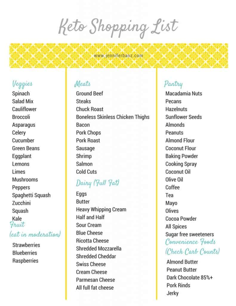 Persnickety image regarding keto shopping list printable